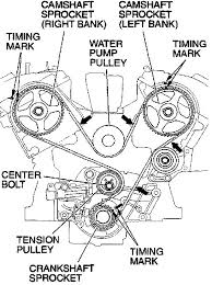 similiar 2002 mitsubishi montero sport engine diagram keywords mitsubishi 3 0 engine diagram image wiring diagram engine · 2002 mitsubishi montero sport engine diagram