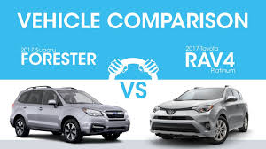 2017 Subaru Forester vs 2017 Toyota Rav4: which is better? - YouTube