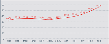 Стратегия ОАО РЖД курсовая закачать dominoplatje Стратегия ОАО РЖД курсовая