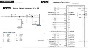 jaguar fuses diagram 1998 jaguar xjr alternator charge light jaguar forums jaguar here is the wiring diagram from the