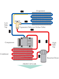ac system diagram maco ibaldo co ac system diagram before you call a ac repair man my blog for