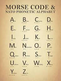 The international radiotelephony spelling alphabet, commonly known as the nato phonetic alphabet or the icao phonetic alphabet, is the most widely used radiotelephone spelling alphabet. Nato Phonetic Alphabet Posters Fine Art America