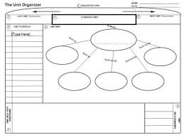 unit organizer routine template toddler lesson plan template kasare annafora co