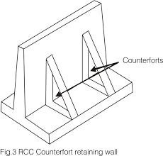 Small Picture Crsi Wall Tables Concrete Wall Design Example Concrete Wall