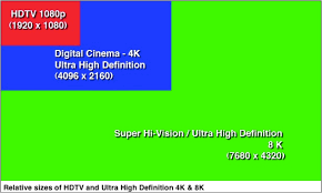 youtube video image size video sizes ideal vistalist co