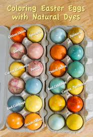 Egg Dye Color Chart Coloring Easter Eggs Naturally Cindys Garden To Table