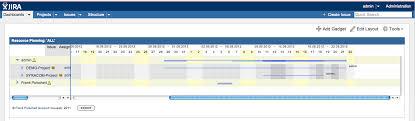 Marketplace Monday Gantt Chart Plugin For Jira By Frank