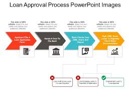Loan Approval Process Powerpoint Images Presentation