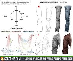Shirt Folds Reference Clothing And Fabric Folding Cg Cookie