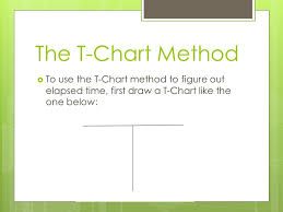 T Chart For Teaching Elapsed Time Elapsed Time A New Way To Calculate Elapsed Time Ppt Download
