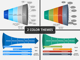 Powerpoint Funnel Chart Template Horizontal Funnel