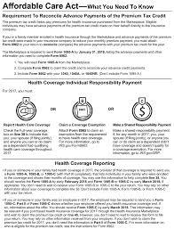 Return To Work Medical Form Delectable 44A 44 Internal Revenue Service