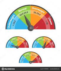 Bmi Body Mass Index Chart Stock Vector Cini Angela87