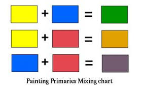 Black Color Mixing Chart Color Theory