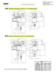 coffing wiring diagram wiring diagram mega wiring coffing diagram hoist ec2004 4 wiring diagram paper coffing 2 ton hoist wiring diagram coffing wiring diagram