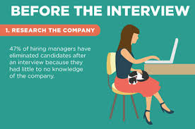Career Interview Tips 16 Awesome Tips For Landing Your Dream Job Infographic