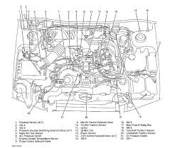 subaru sti engine diagram data wiring diagram blog 2013 subaru impreza engine diagram wiring diagrams best subaru sti engine diagram combi subaru sti engine diagram