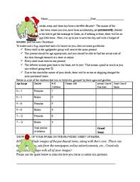 Teaching Budgeting Worksheets Christmas Math Budget Activity By Christine Andrews Tpt
