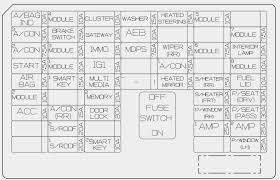kia sorento (2018) fuse box diagram auto genius 2013 smart fortwo fuse box diagram kia sorento (2018) fuse box diagram