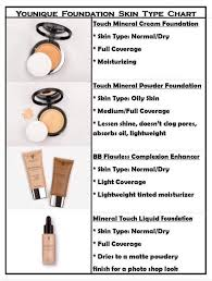 Type Coverage Chart Which Younique Foundation Is Best For Your Skin Type And