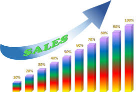 sales for small business small business sales and activity planning for success startup to