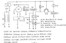 sunl wiring diagram electrical drawing wiring diagram \u2022 Tao Tao 110Cc ATV Wiring Diagram at Wiring Diagram For Sunl Quad