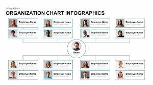 Organizational Chart With Description Organizational Chart With Job Description Template Www