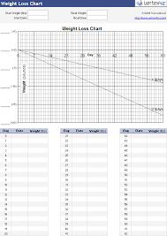 blank weight loss chart lbs