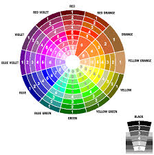 color wheel...decorate with colors on opposite sides