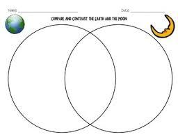 Earth Moon Venn Diagram Comparing Earth And Moon Venn Diagram