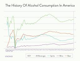 Dental History-alcohol-consumption Llc West - Dover