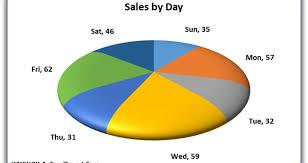 3d Pie Chart Power Bi 3d Disk Pie Chart In Excel Pk An Excel Expert