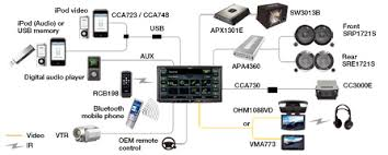 jvc car stereo wiring harness diagram images clarion vz401 wiring diagram wiring diagrams schematics ideas