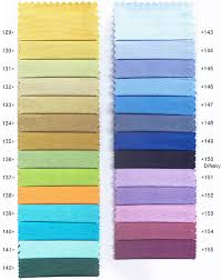 Cotton Thread Count Chart