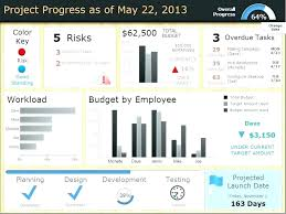 Project Management Excel Templates Free Project Management Template Excel Free Download