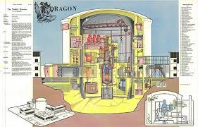 Nuclear Reactor Wall Charts Nuclear Engineering Nuclear