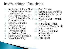 Ppt Fountas Pinnell Leveled Literacy Intervention