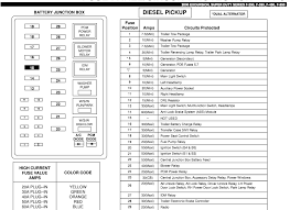 fuse panel diagram for a 2000 ford f350 super duty diesel 2002 f250 fuse box diagram at 2003 F550 Fuse Box Diagram