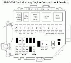 1999 2004 mustang under hood fusebox diagram 2006 Ford Mustang Fuse Diagram 99_04 mustang engine fusebox