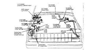 1997 jeep cherokee fuel pump wiring diagram 1997 wiring 1997 jeep cherokee fuel pump wiring diagram 1997 wiring diagrams