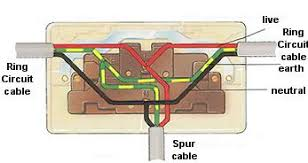 wiring electric appliances in domestic premises (uk) wiring diagram for ring main lighting at Wiring Diagram For Ring Main