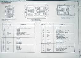 84 camaro fuse box diagram wiring diagrams best camaro firebird c100 firewall plug fuse box 1969 camaro fuse 84 camaro fuse box diagram