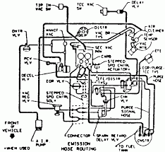 Repair guides vacuum diagrams hose routing 3l carbureted engine federal and low altitude gmc sierra