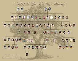 family tree layout aunts extended family tree digital scrapbooking at scrapbook flair