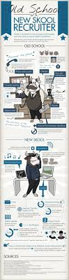 17 best images about creative job ads creative old school vs new skool recruiter recruitment recruiter advertising recruiting