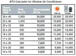 Cooling Btu Calculator Room Calculator Air Conditioner Size