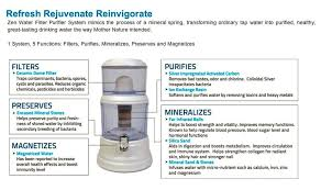 zen water systems countertop filtration and purification system replacement filter zen water systems countertop filtration and