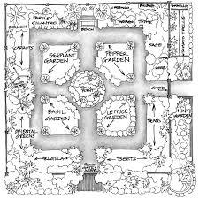 perfect kg formal garden design by garden plans