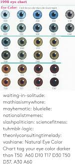 1998 Eye Color Chart