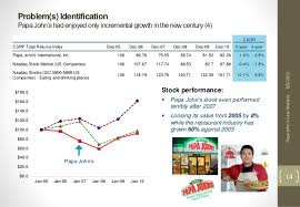 Papa Johns Size Chart Marvelous Pizza Size Comparison Chart